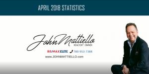 April 2018 Market Stats
